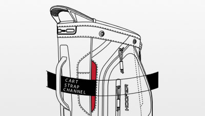 illustration of Hoofer Cart Strap Channel
