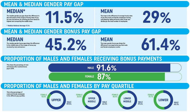 1815-Gender-Pay-Gap-PDF-Copy-(1).jpg