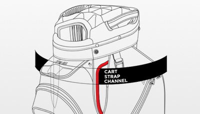 Illustration of cart strap channel on 2017 DLX cart bag