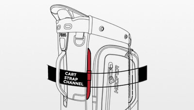 Illustration of Hoofer carry bag cart strap channel