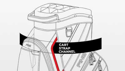 Illustration of Traverse cart bag cart strap channel