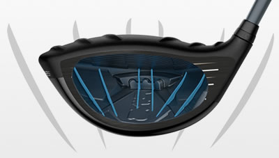 G425 Max driver illustration showing internal ribs