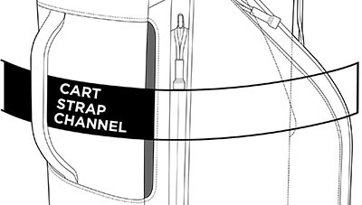 Diagram of Hooferlite cart strap.