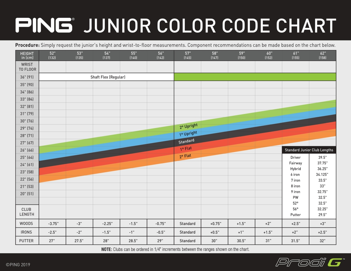 junior fitting color code chart